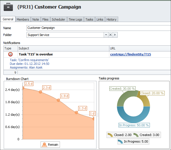 Customer Campaign and Project Management