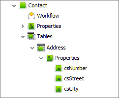 database entity table properties